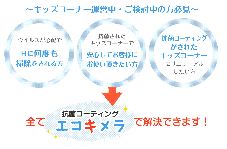 抗菌コーティング【エコキメラ】